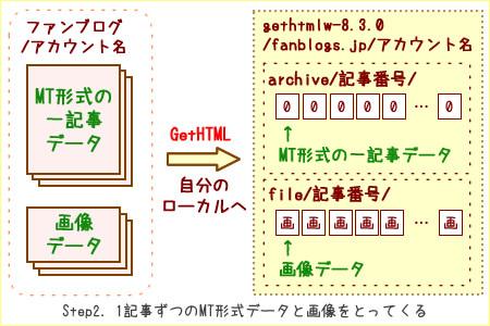 GetMTandPic.jpg