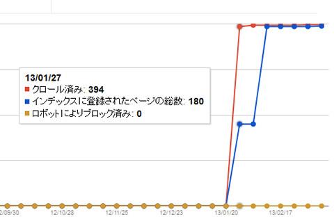 wmtindex_fb2.jpg